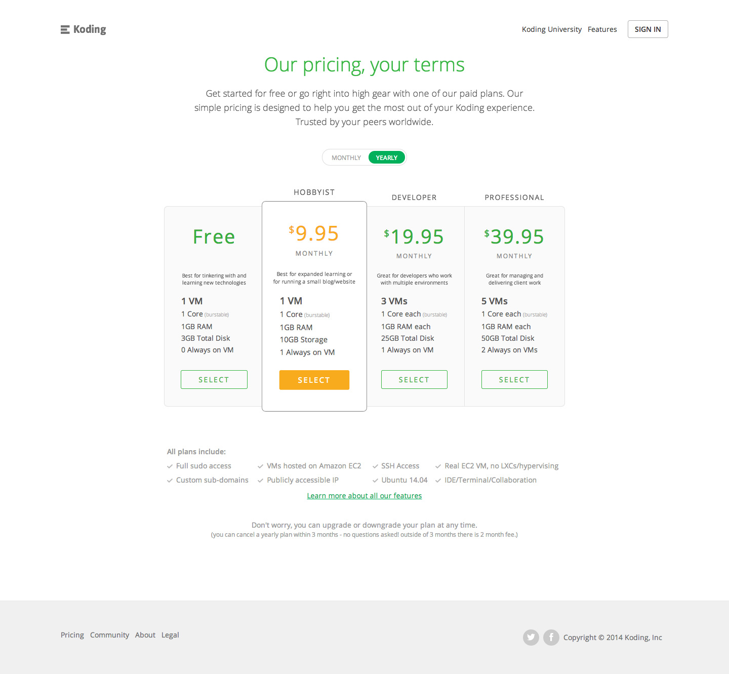 Pricing: 26 Pricing Page Examples And Best Practices