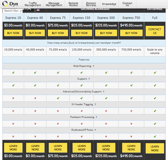 dyn pricing page