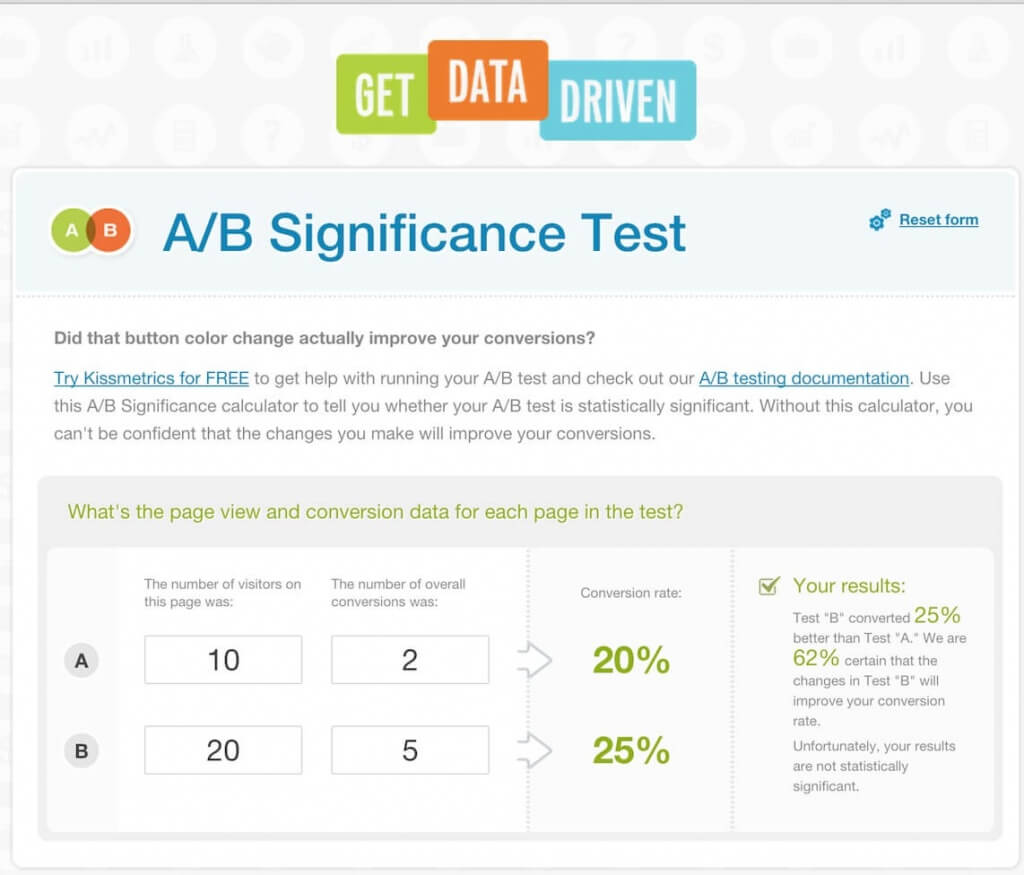 ab-significance-test-1024x875