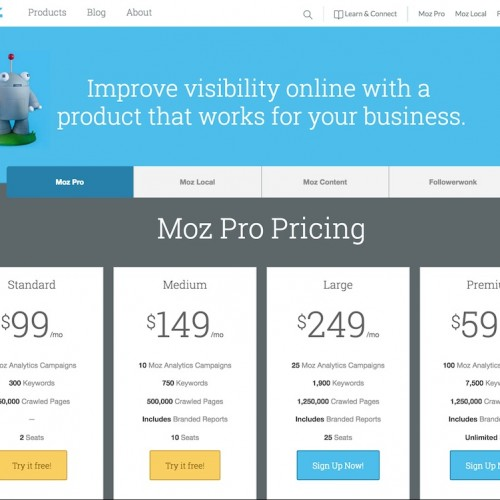 SaaS Pricing Page Strategies – The Essential Guide